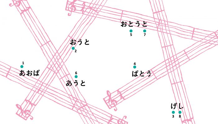 NAKACHO ART SERIES 2021  #2
